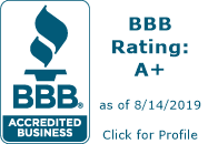 Valuentum Securities, Inc. BBB Business Review